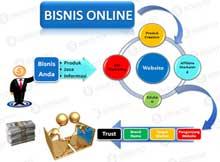 Bisnis-Online-thumb