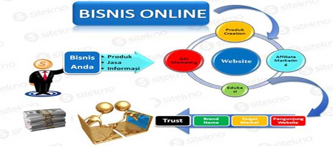 Sebenarnya, apa sih bisnis online?
