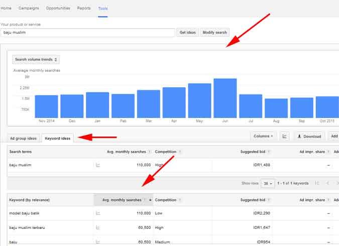 cara-menggunakan-google-keyword-planner-tiga